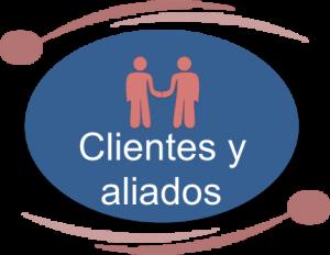 Clientes y aliados